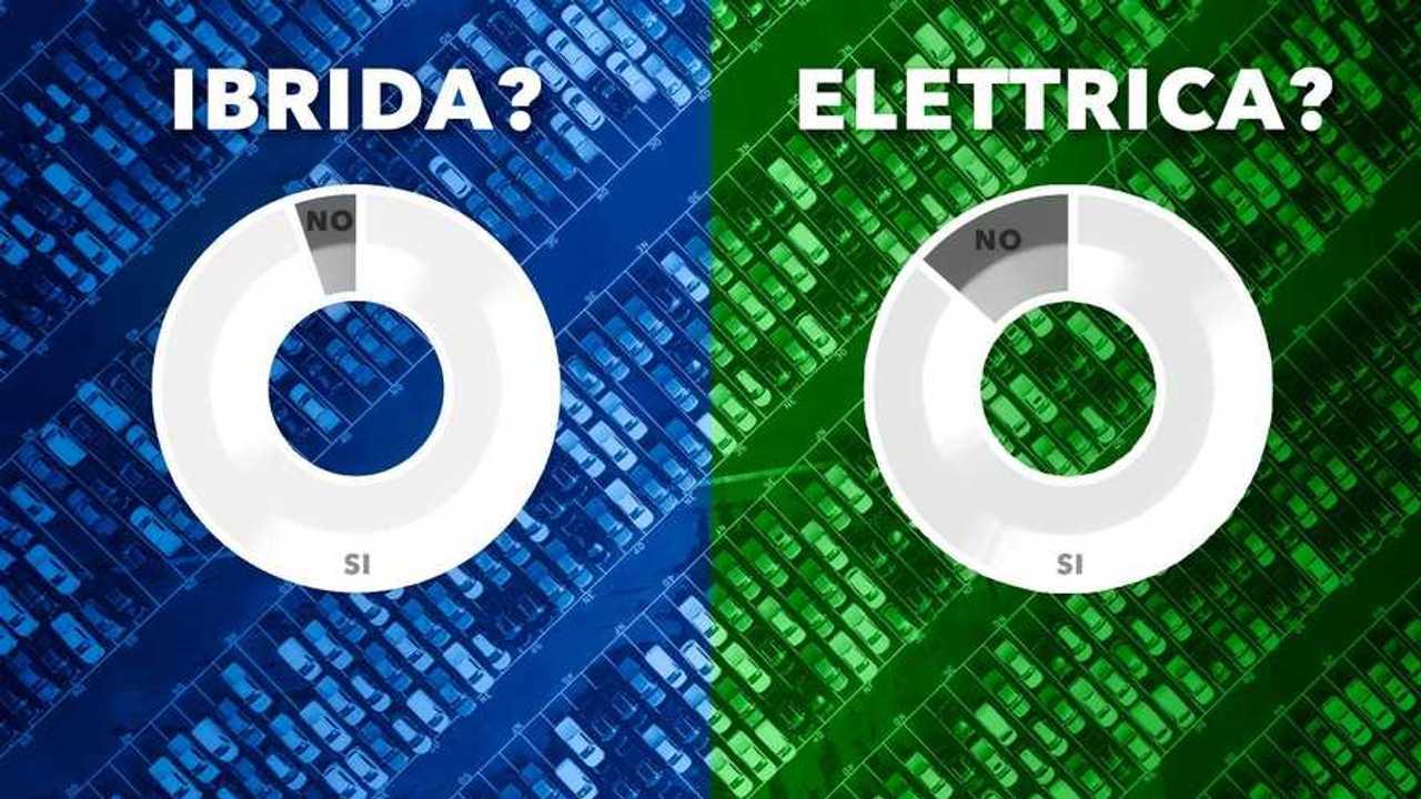 Sondaggio: gli italiani sono pronti per l'auto elettrica