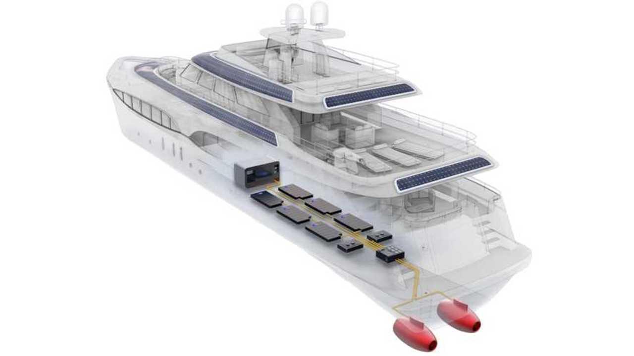 DeepSpeed Ship Propulsion