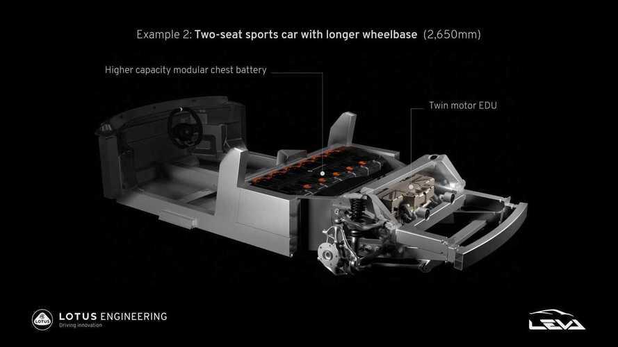 Lotus представил новую платформу для будущих спорткаров