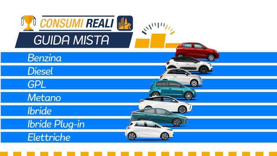 Consumi reali misti. la classifica delle auto che consumano meno