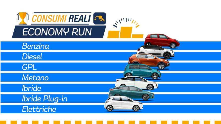 Consumi reali minimi. la classifica delle auto che consumano meno