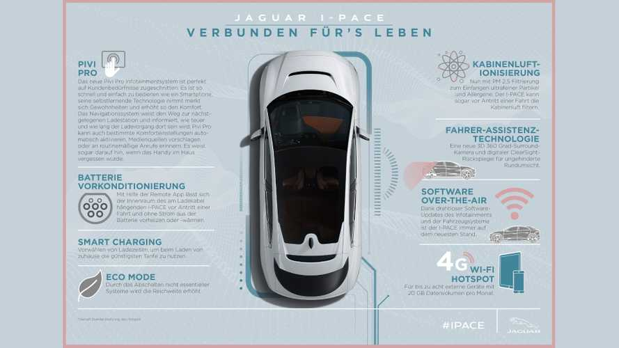 Jaguar I-Pace (2020)