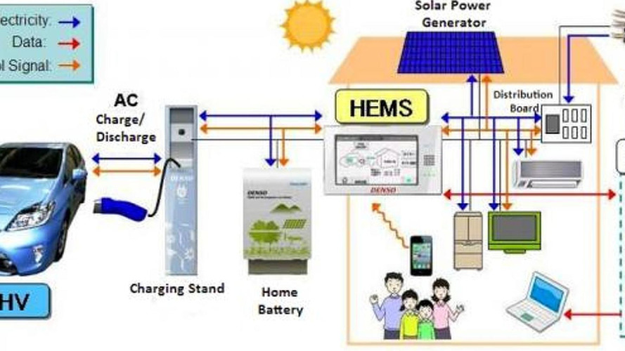 Toyota announces vehicle to home power system