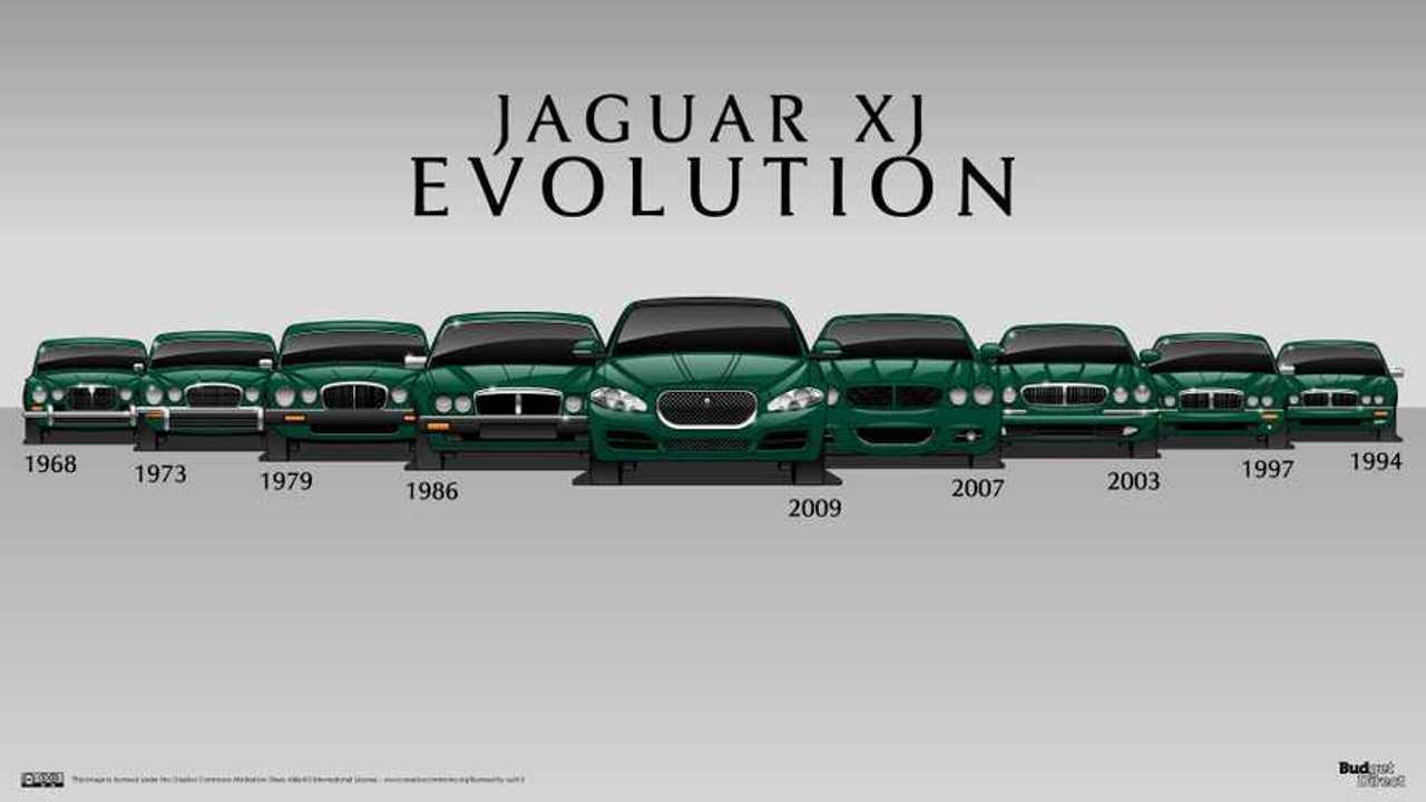 jaguar xj storia