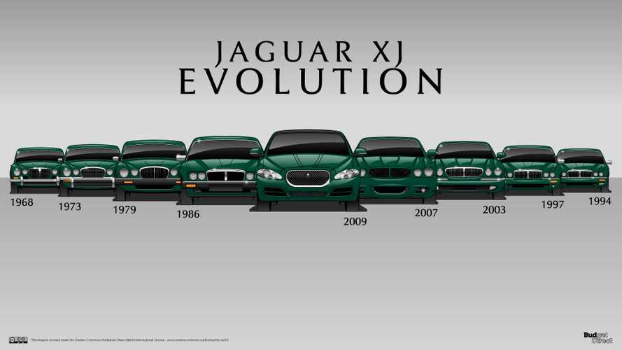 Jaguar XJ, la storia di una splendida 50enne