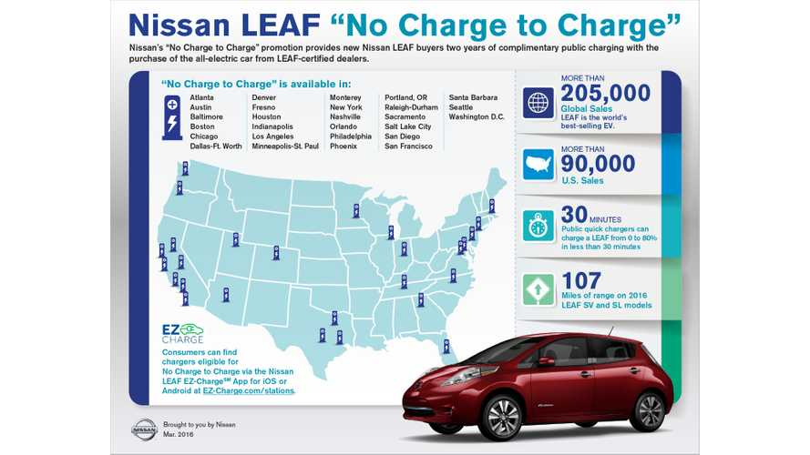 "Nissan's ""No Charge to Charge"" Program Now Available In Florida"