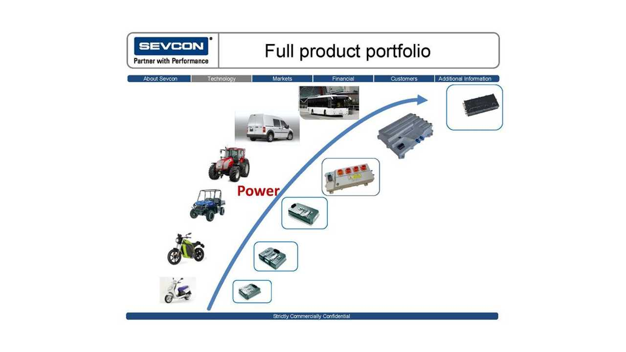 Sevcon Introduces GEN5 AC Motor Controller For On-Road Applications