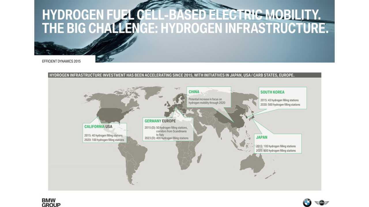 Bmw Prototype Hydrogen Fuel Cell First Drive