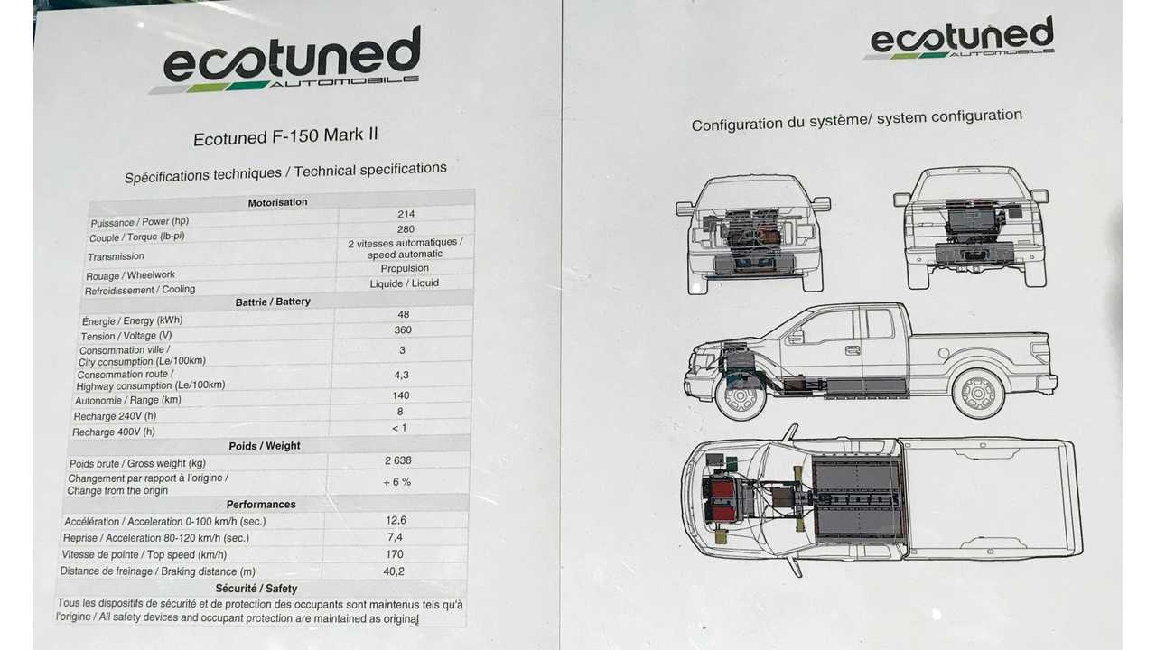 Ecotuned Spec Sheet
