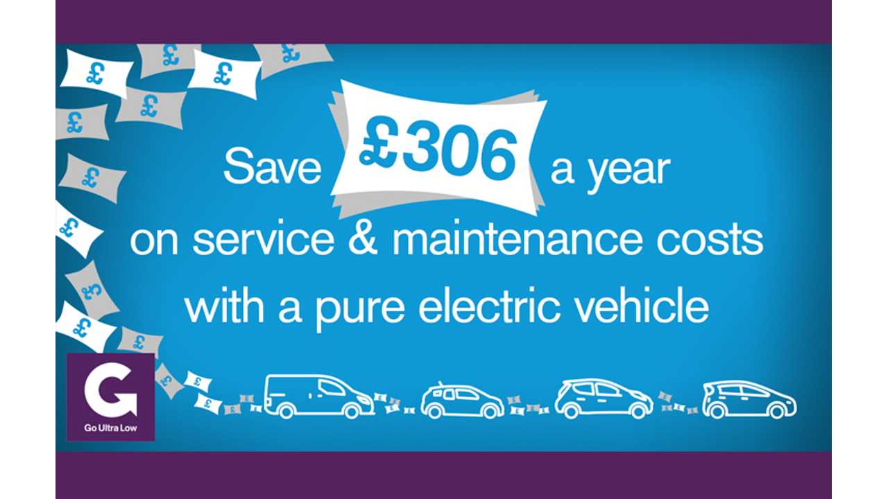 Switch to a new electric vehicle and save hundreds on your garage bills