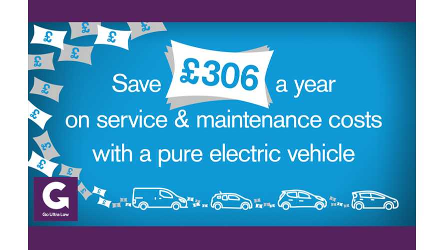 In UK Motorists Could Save Up To £306 ($424) Annually On Less EV Servicing & Maintenance