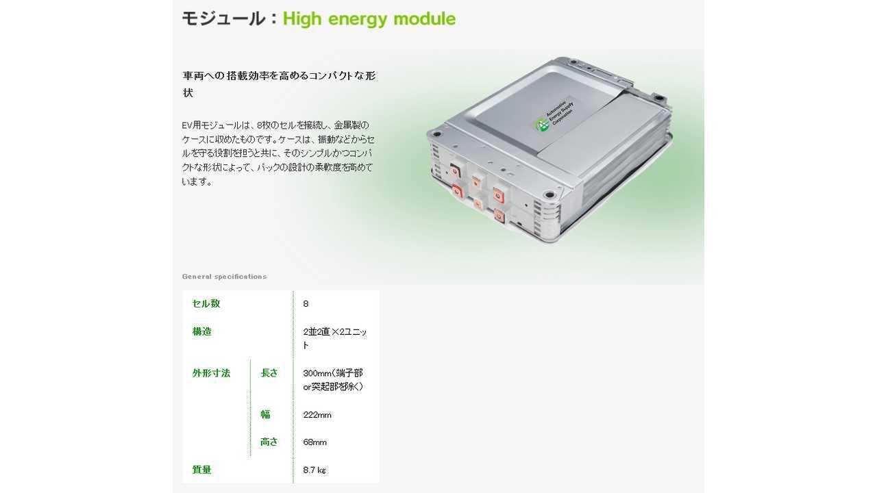 2018 Nissan LEAF 40 kWh battery: module (Source: AESC)