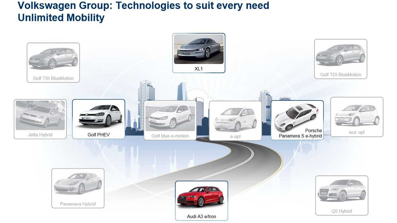 PHEVs For Unlimited Mobility