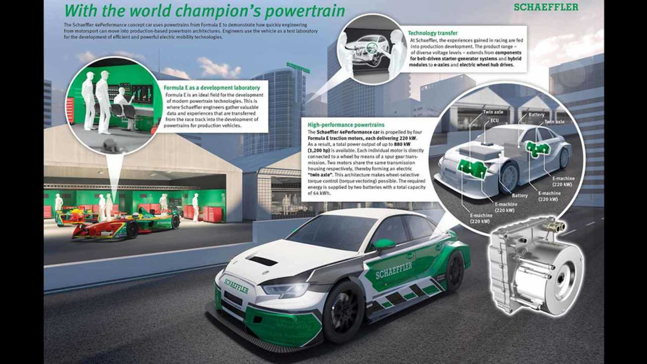 Watch How Formula E Tech Makes This 1,180 HP Audi RS3 Possible