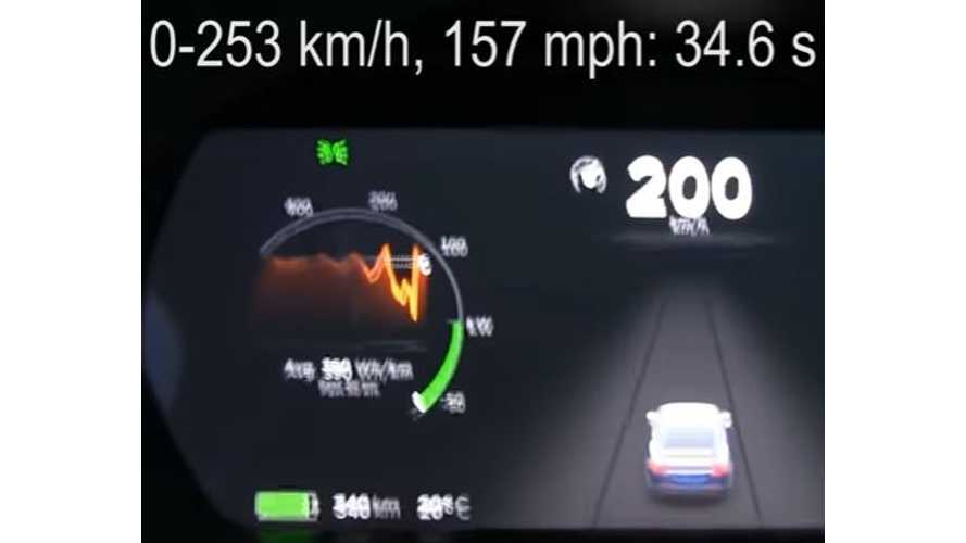 Tesla Model X P90DL Acceleration Test To 157 MPH - Video