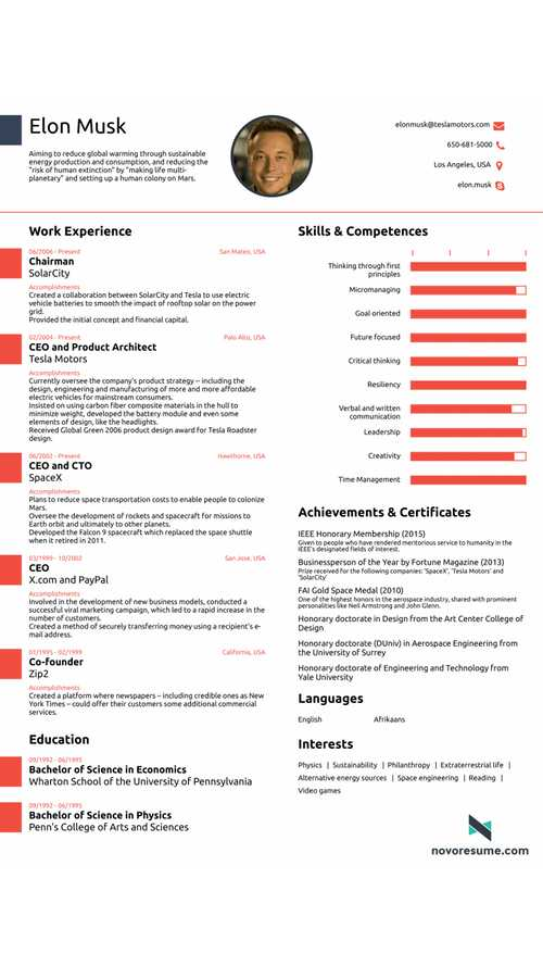 Elon Musk's Resume Condensed Down To Just One Page - Here It Is