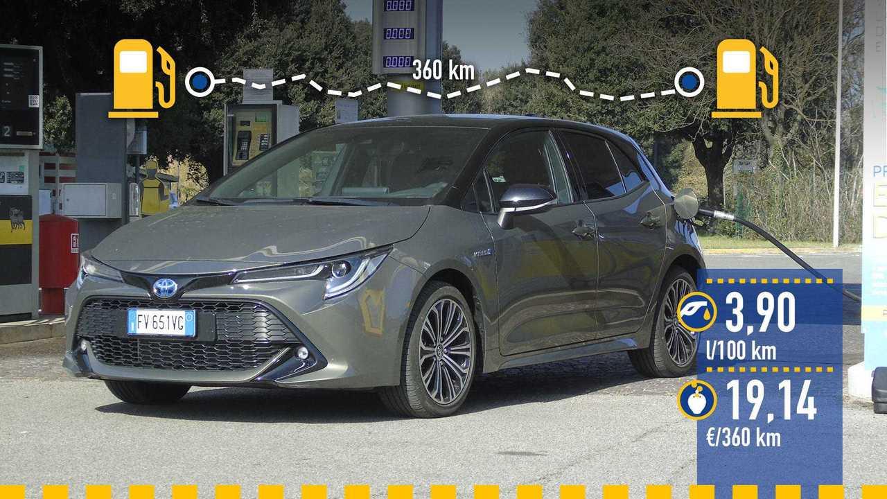 Toyota Corolla Hybrid 2019, prueba de consumo