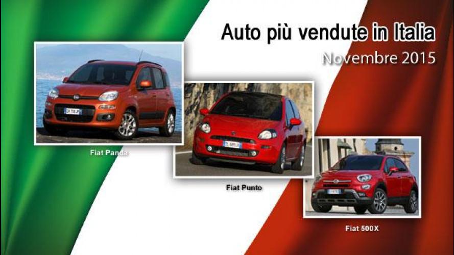 Fiat si aggiudica il podio delle auto più vendute a Novembre