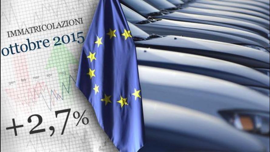 Mercato auto, Italia e Spagna trainano l'Europa