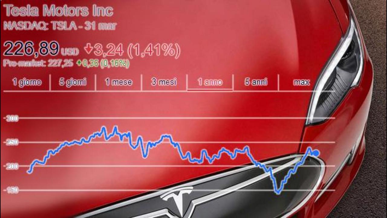 [Copertina] - Tesla Model 3 elettrizza gli analisti
