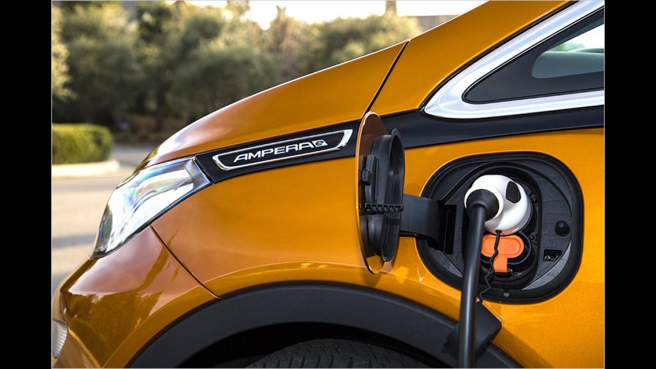 Opel Zukunft