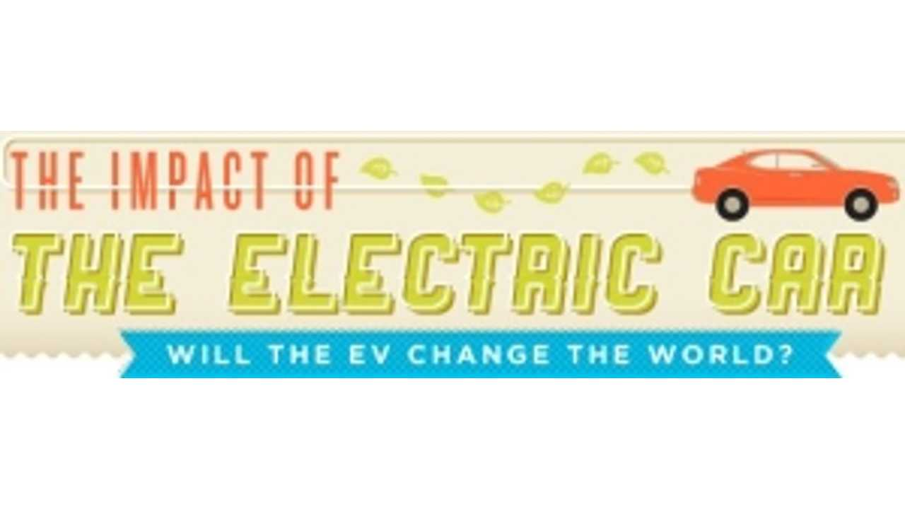 Infographic: The Impact of the Electric Car; Will the EV Change the World?