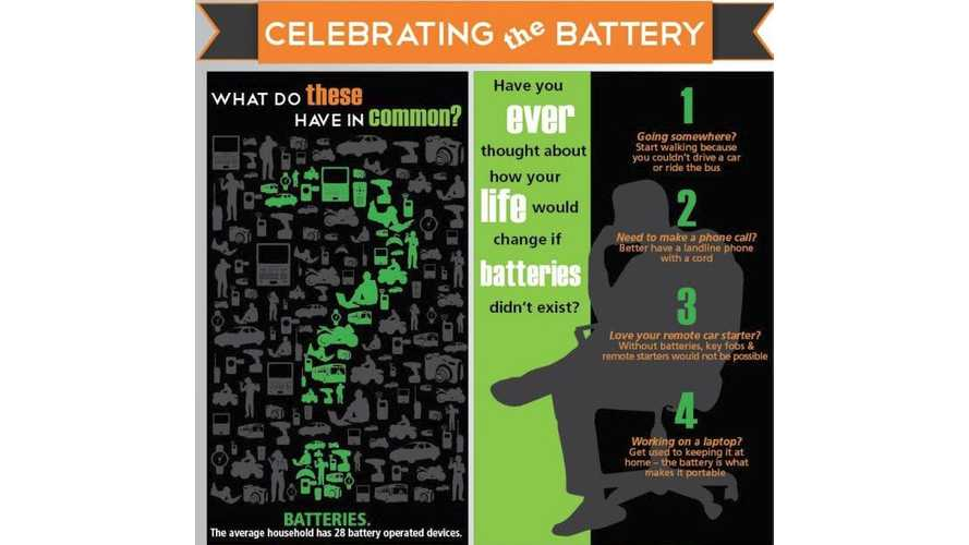Today is National Battery Day (w/video)