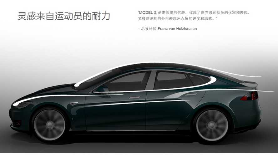 "Tesla Model S 85 kWh ""Fairly Priced"" From $121,000 In China"