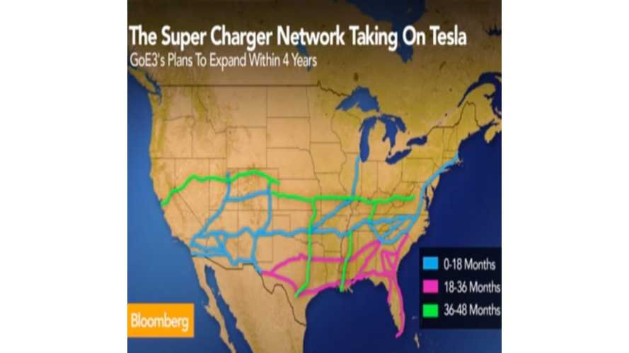 GoE3 to Install Coast-to-Coast Quick Charger Network in 4 Year's Time - SAE CCS, CHAdeMO and Tesla (w/videos)