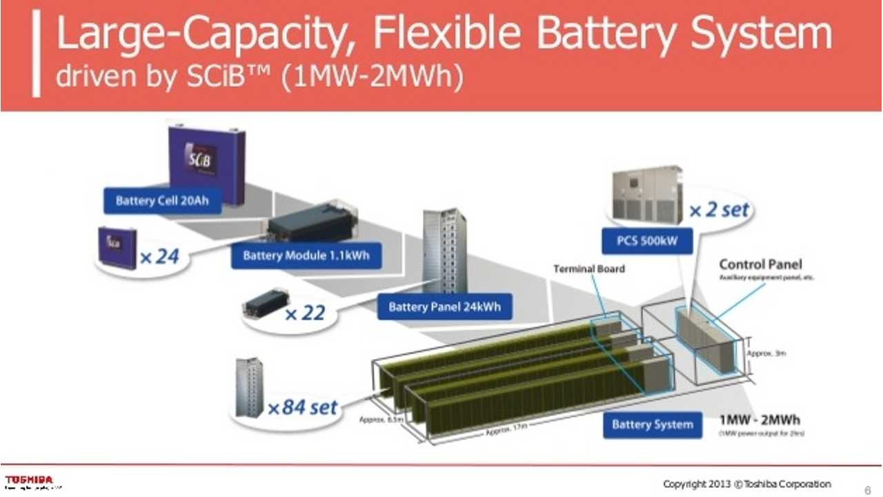 Toshiba's SCiB Rechargeable Battery