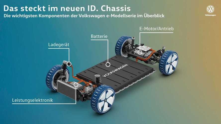 Volkswagen et Ford vont s'entraider sur l'automobile électrique