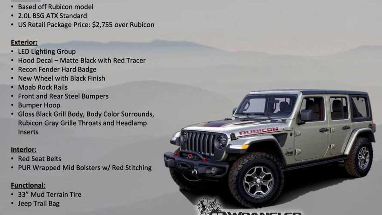 2020 Jeep Wrangler Rubicon Recon Edition Leak