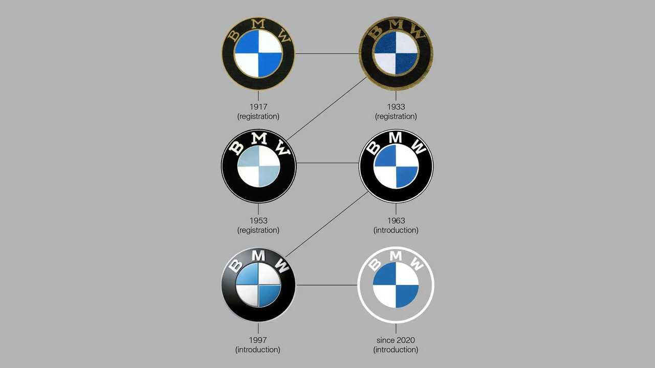BMW Lead