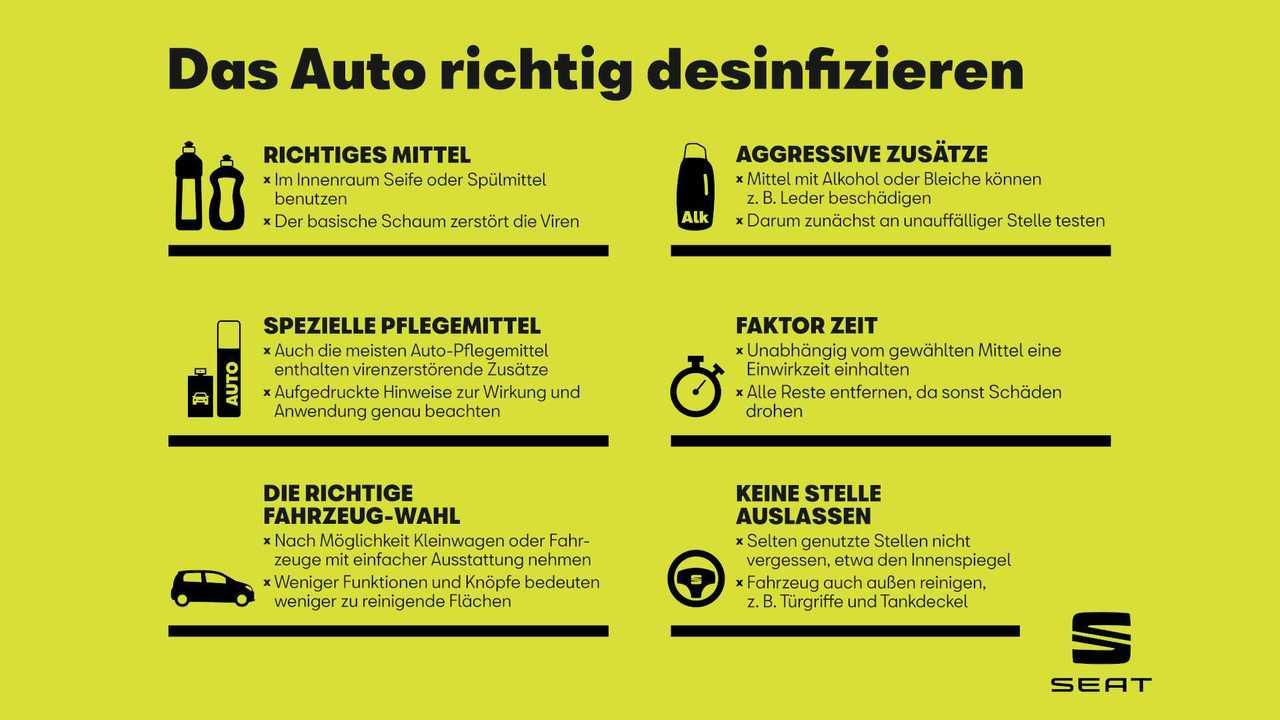 Hygiene im Auto (Quelle: Seat)