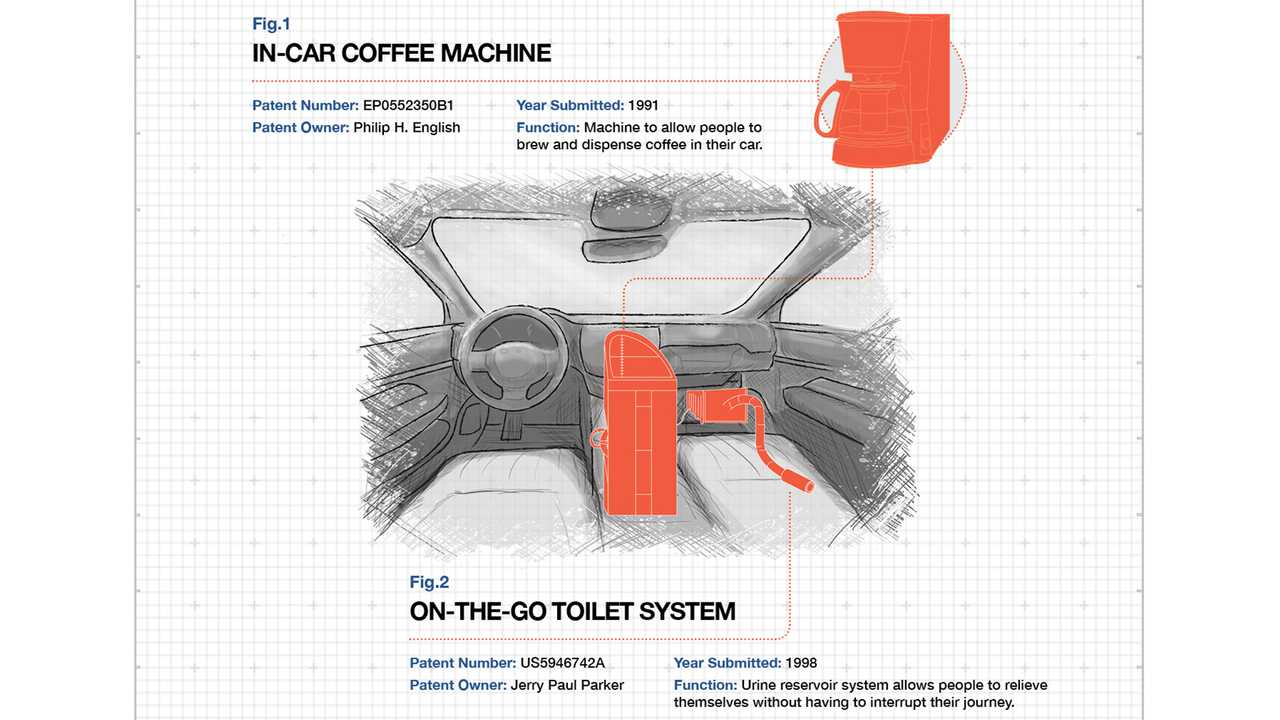 On-the-go toilet & in-car coffee