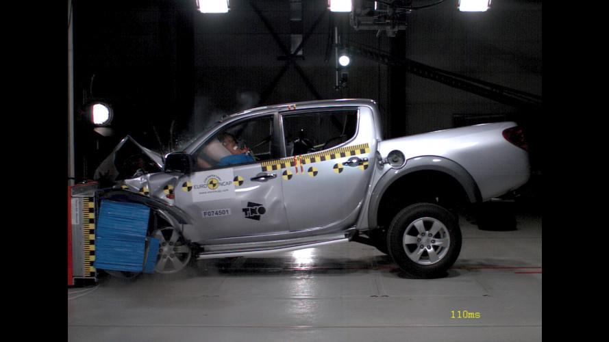 Crash Test Mitsubishi L200