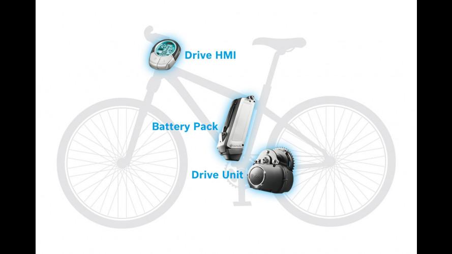Bosch eBike, una scossa per la mobilità sostenibile