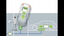 Volvo studia la ricarica wireless