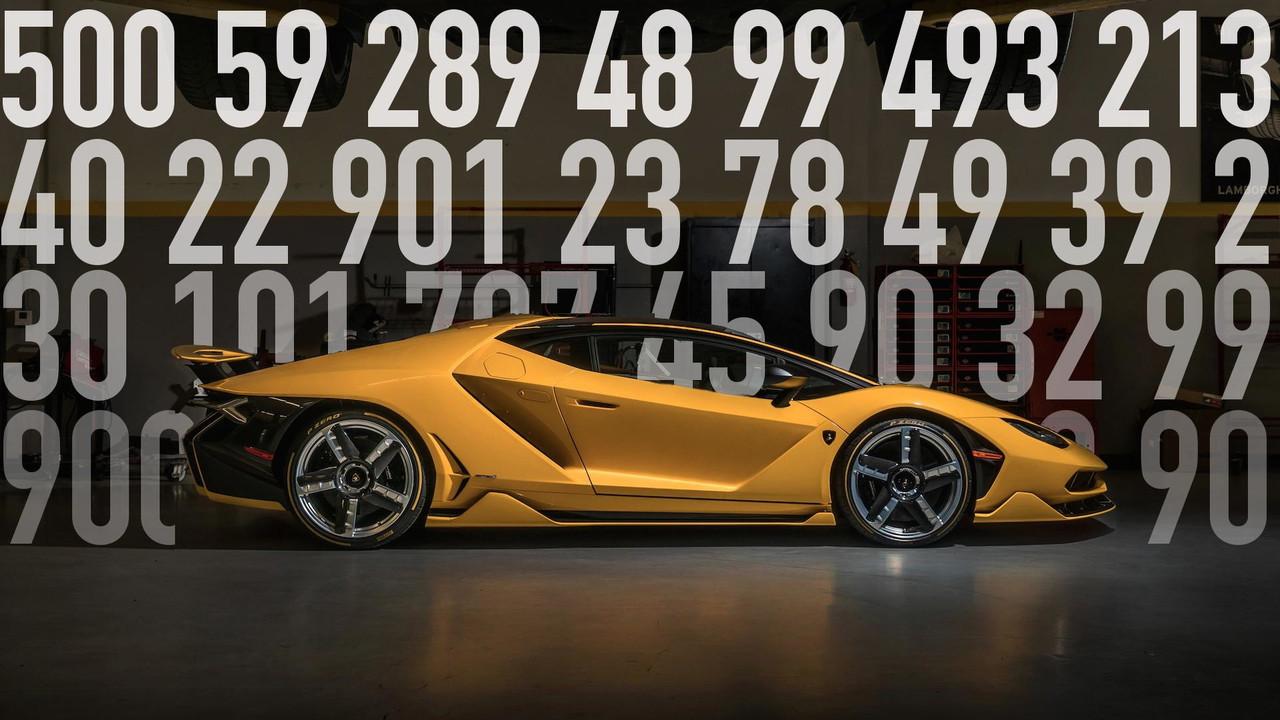 Lamborghini Motor Math