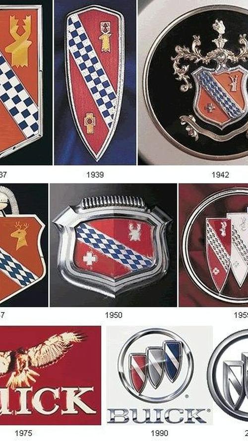 The evolution of car logos