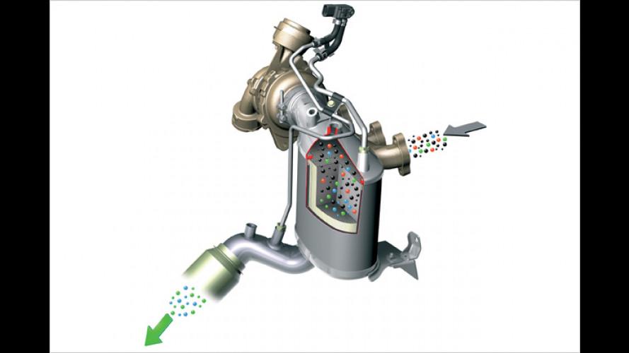 VW: Rußpartikelfilter zum Nachrüsten für viele Dieselmodelle