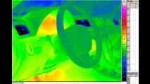 Spritfresser Klimaanlage