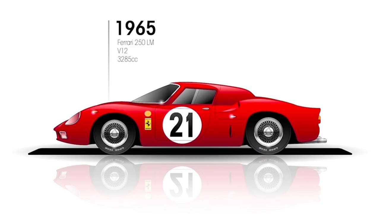 1965: Ferrari 250LM