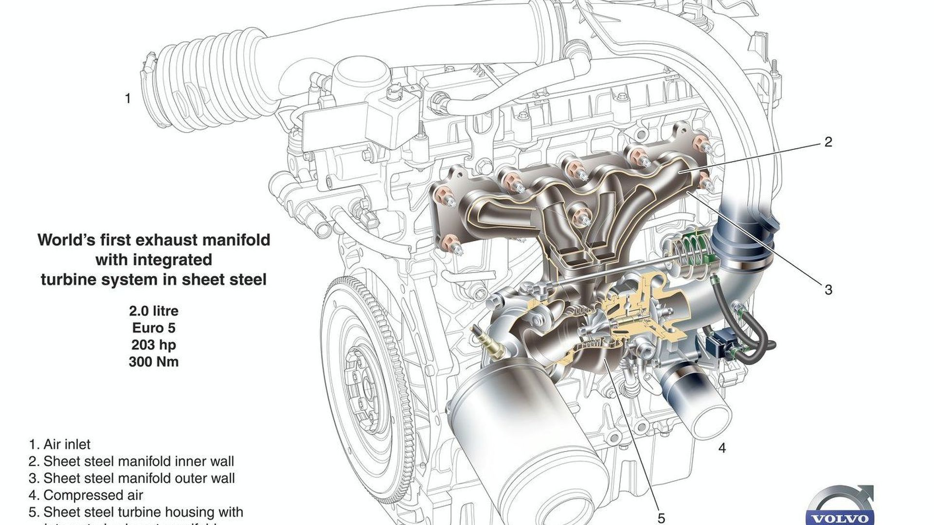 4 0 Liter Ford Engine Diagram Volvo Announces New Gtdi With Unique Turbo System