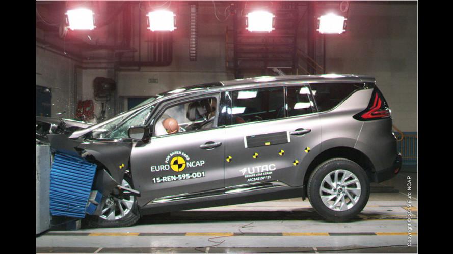 EuroNCAP-Crashtest 2015: Sicherheitsassistenten immer wichtiger