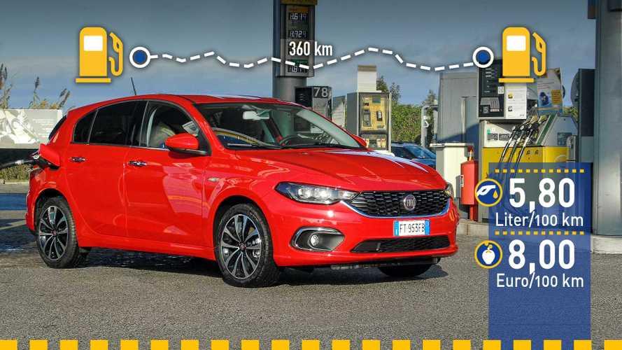 Tatsächlicher Verbrauch: Fiat Tipo Fünftürer 1.4 im Test