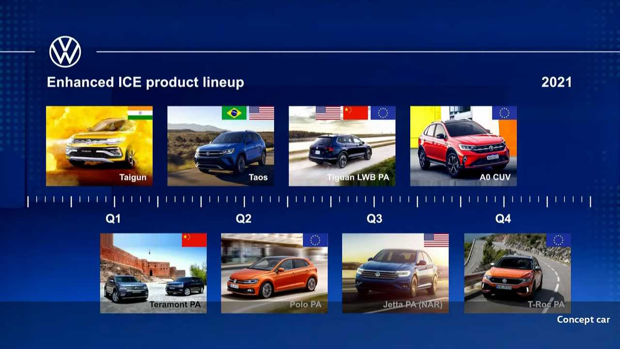 VW ICE Product Lineup