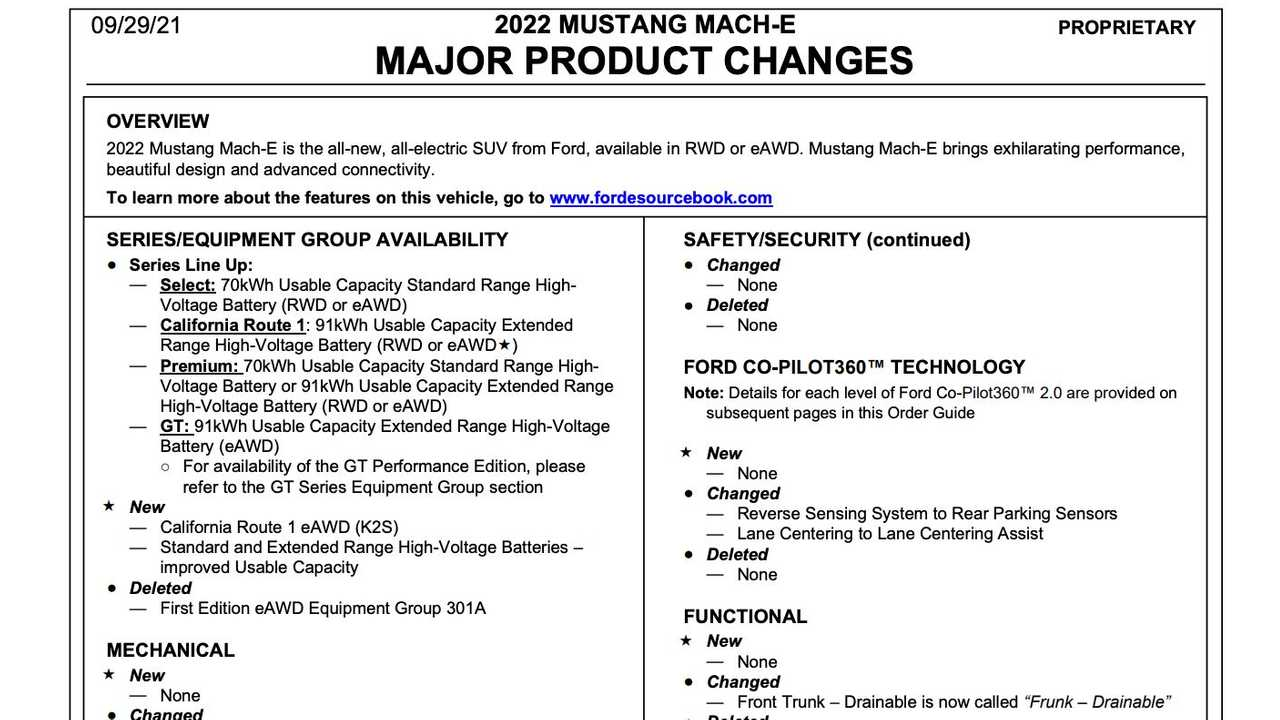 2022 Mustang Mach-E order guide changes
