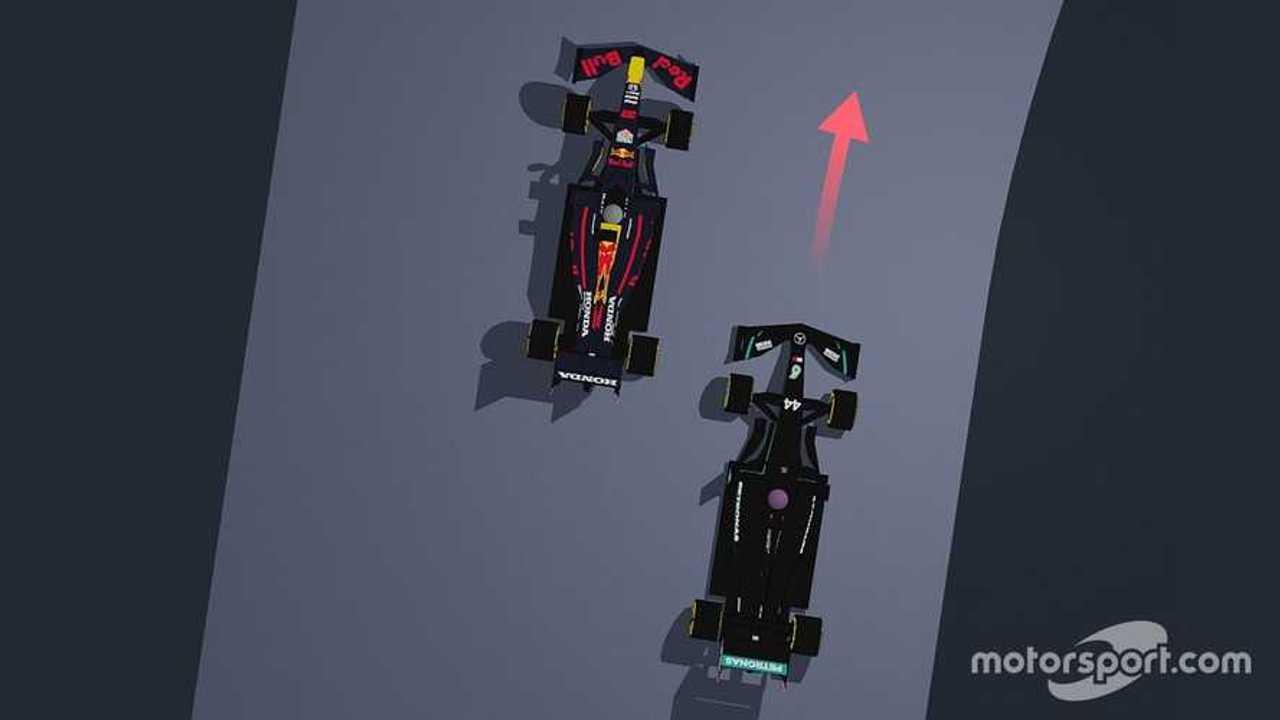 Hamilton versus Verstappen British GP 2021 crash analysis illustration