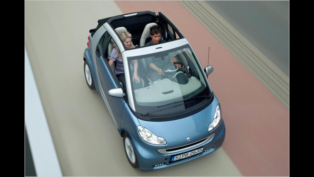 smart fortwo cabrio 0.8 cdi softip
